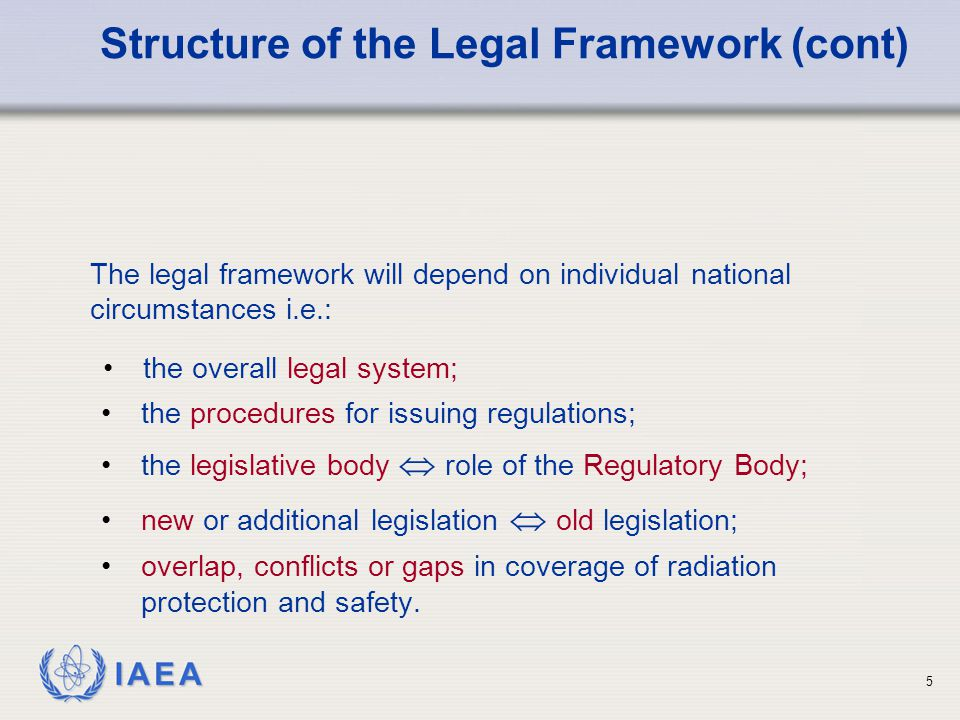 IAEA 5 the procedures for issuing regulations; the legislative body  role of the Regulatory Body; new or additional legislation  old legislation; ov