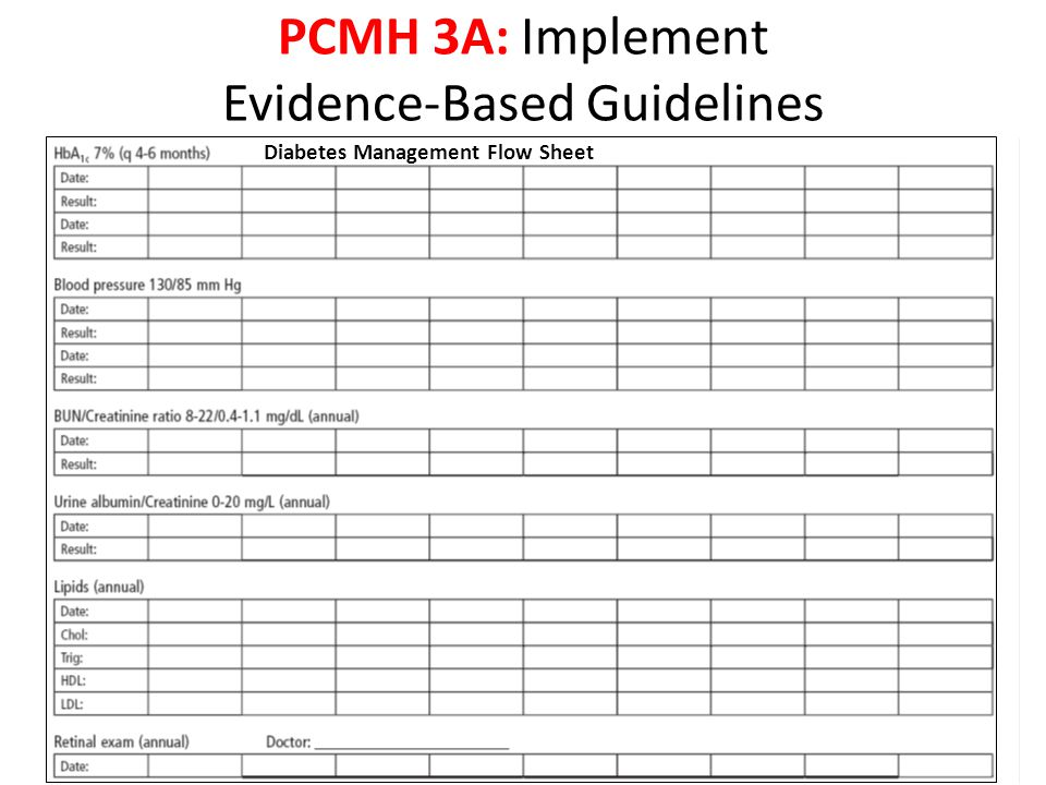 Diabetes Management Flow Sheet PCMH 3A: Implement Evidence-Based Guidelines