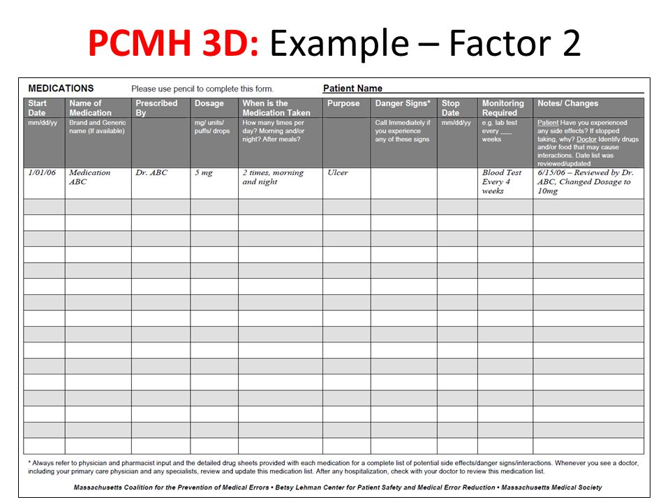 PCMH 3D: Example – Factor 2