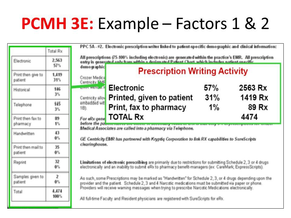 PCMH 3E: Example – Factors 1 & 2