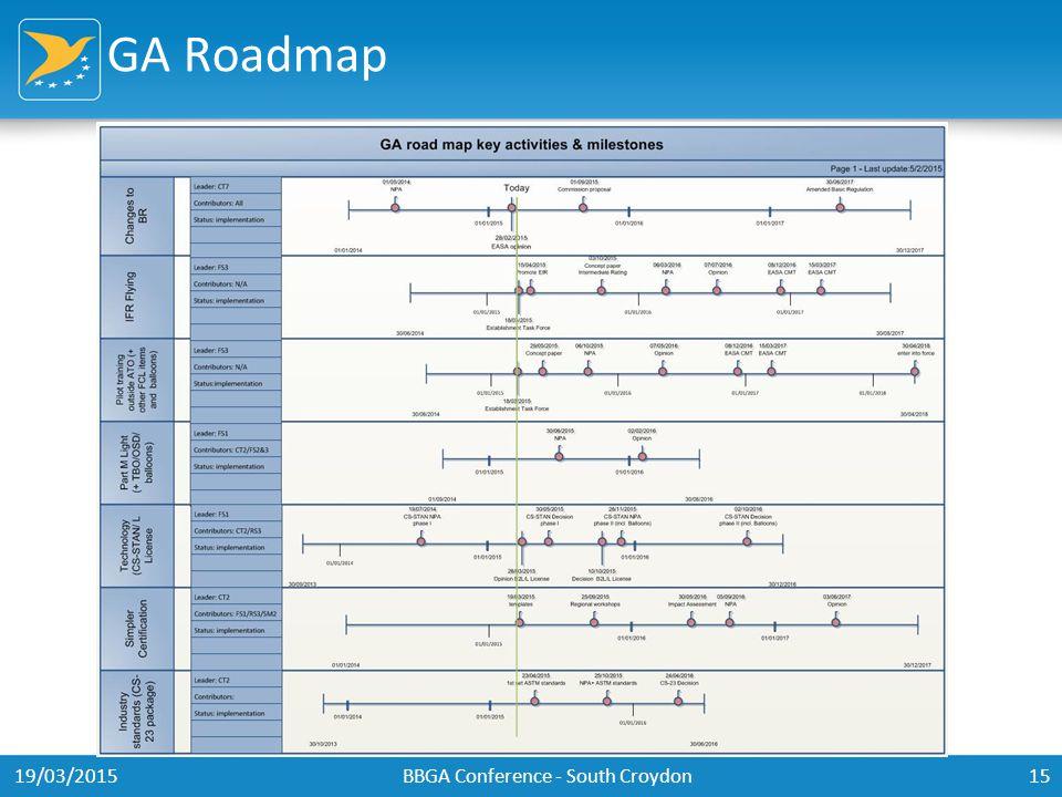 GA Roadmap 19/03/2015BBGA Conference - South Croydon15