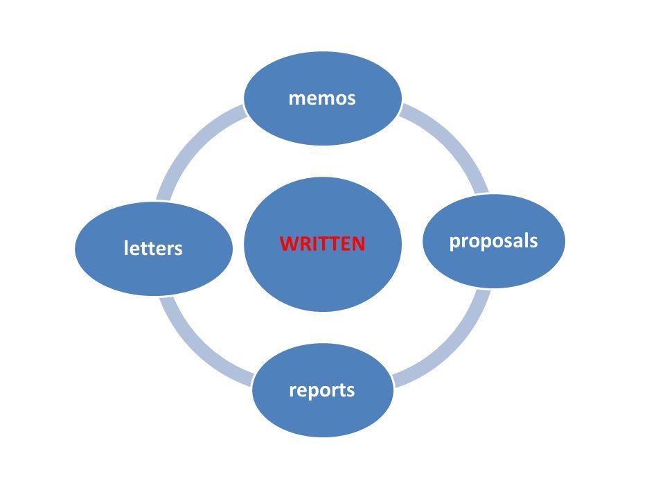 WRITTEN memosproposalsreportsletters