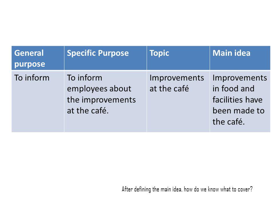 General purpose Specific PurposeTopicMain idea To informTo inform employees about the improvements at the café. Improvements at the café Improvements