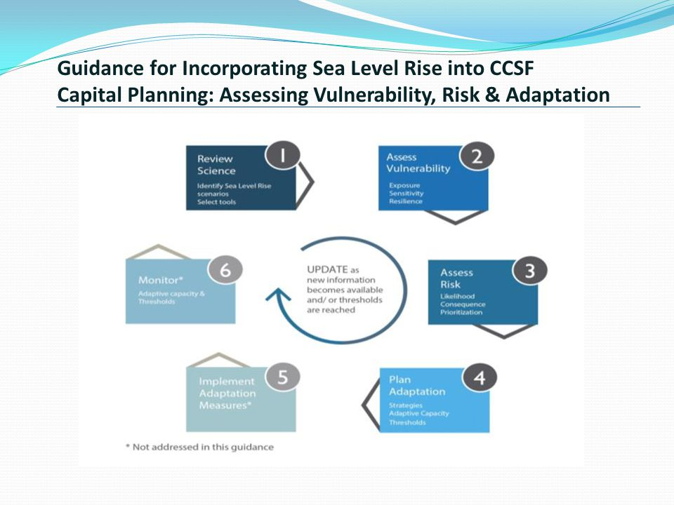 Guidance for Incorporating Sea Level Rise into CCSF Capital Planning: Assessing Vulnerability, Risk & Adaptation