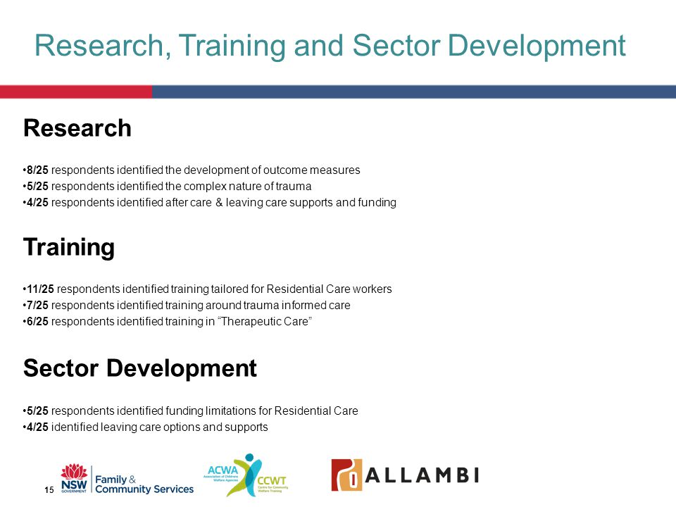 Research, Training and Sector Development Research 8/25 respondents identified the development of outcome measures 5/25 respondents identified the complex nature of trauma 4/25 respondents identified after care & leaving care supports and funding Training 11/25 respondents identified training tailored for Residential Care workers 7/25 respondents identified training around trauma informed care 6/25 respondents identified training in Therapeutic Care Sector Development 5/25 respondents identified funding limitations for Residential Care 4/25 identified leaving care options and supports 15