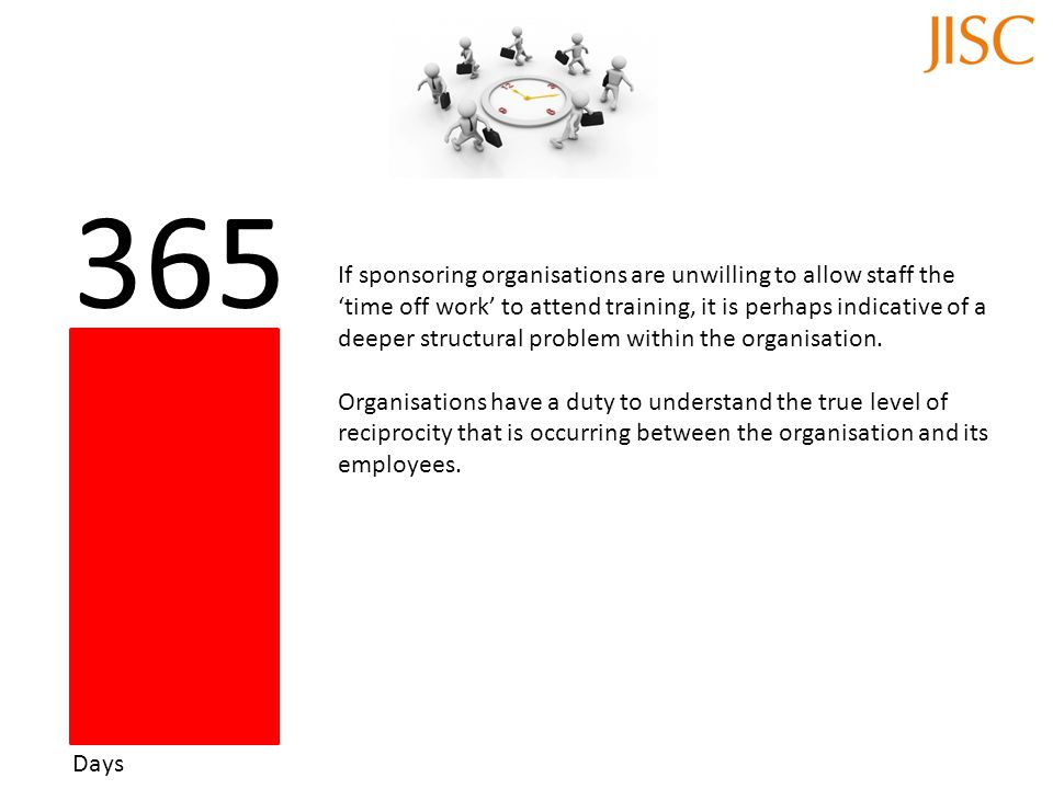 365 Days If sponsoring organisations are unwilling to allow staff the 'time off work' to attend training, it is perhaps indicative of a deeper structu