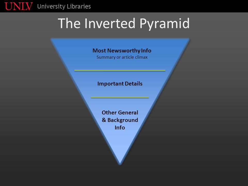 The Inverted Pyramid Most Newsworthy Info Summary or article climax Important Details Other General & Background Info University Libraries