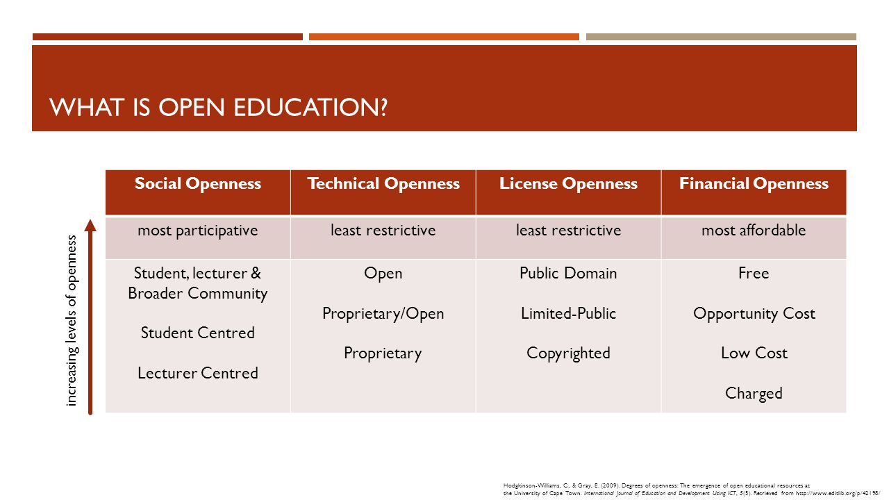 WHAT IS OPEN EDUCATION.