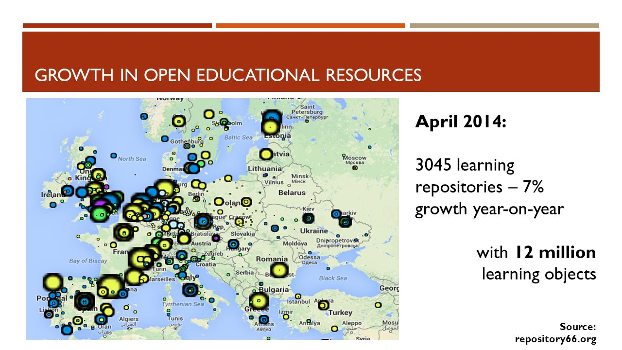 GROWTH IN OPEN EDUCATIONAL RESOURCES April 2014: 3045 learning repositories – 7% growth year-on-year with 12 million learning objects Source: repository66.org
