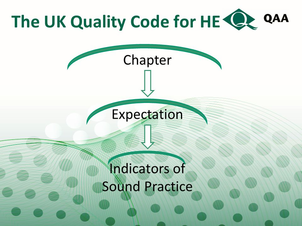 The UK Quality Code for HE Chapter Expectation Indicators of Sound Practice