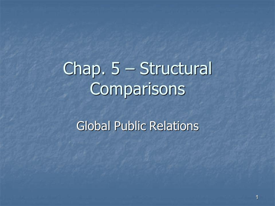 Chap. 5 – Structural Comparisons Global Public Relations 1