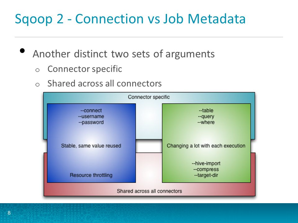 Sqoop 2 - Connection vs Job Metadata Another distinct two sets of arguments o Connector specific o Shared across all connectors 8
