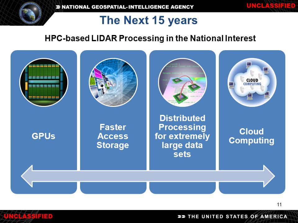 UNCLASSIFIED 11 The Next 15 years GPUs Faster Access Storage Distributed Processing for extremely large data sets Cloud Computing HPC-based LIDAR Proc