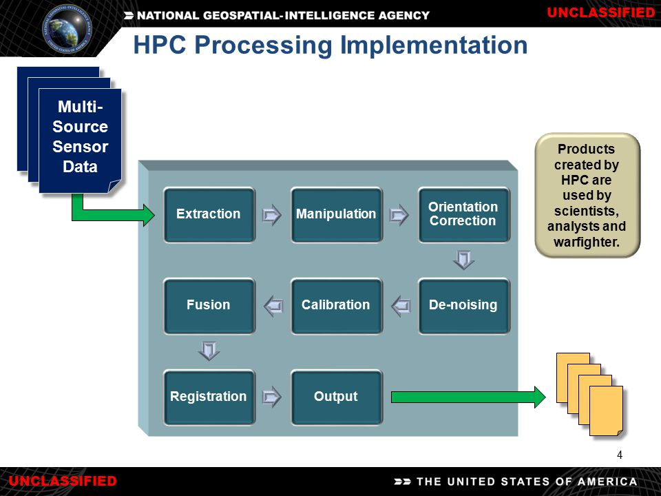UNCLASSIFIED 4 HPC Processing Implementation Products created by HPC are used by scientists, analysts and warfighter. Multi- Source Sensor Data