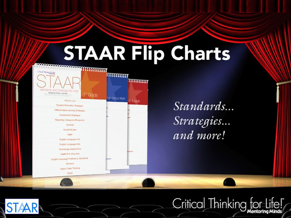 The STAAR Standards and Strategies Flip Charts are available as integrated charts with all subject areas on one chart for Kindergarten through 5 th grade.