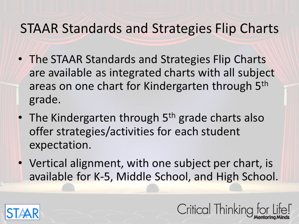 Layout and Organization STAAR Standards & Strategies Flip Charts contain: —TEKS for each subject or grade level —Blueprints and Reporting Categories —Readiness Standards and Supporting Standards —Higher-order thinking strategies