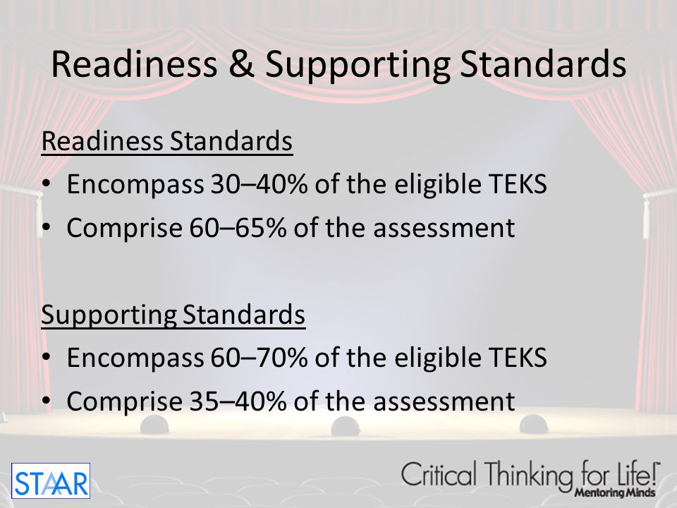 Readiness & Supporting Standards Readiness Standards Encompass 30–40% of the eligible TEKS Comprise 60–65% of the assessment Supporting Standards Enco