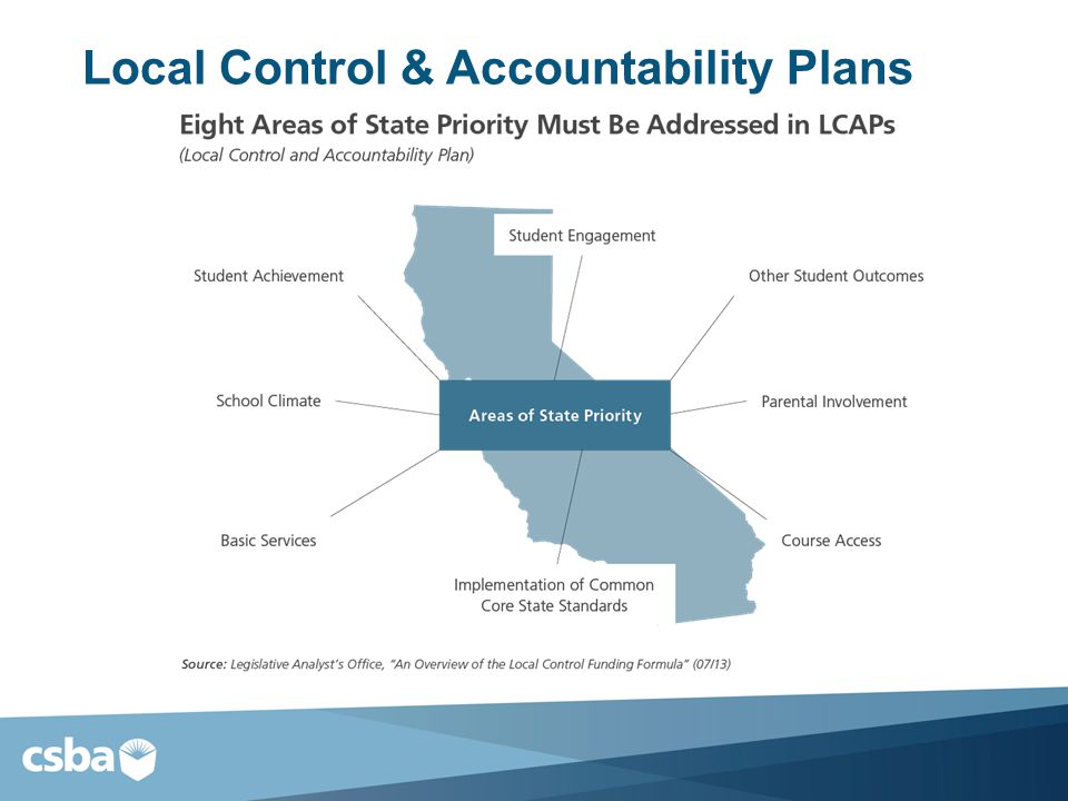 Local Control & Accountability Plans