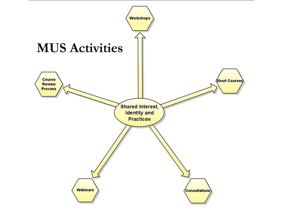 Robert Squires UMOnline Course Development Model