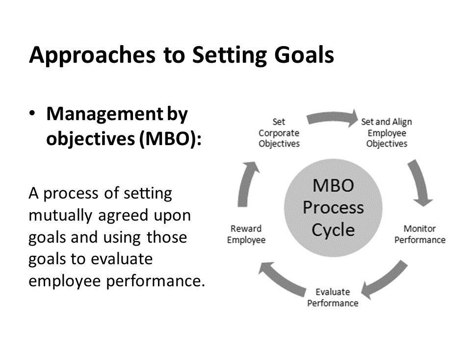 Approaches to Setting Goals Management by objectives (MBO): A process of setting mutually agreed upon goals and using those goals to evaluate employee