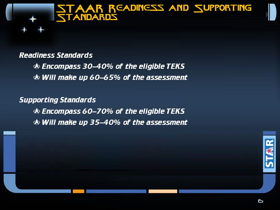 STAAR Readiness and Supporting Standards 6 Readiness Standards  Encompass 30–40% of the eligible TEKS  Will make up 60–65% of the assessment Supporting Standards  Encompass 60–70% of the eligible TEKS  Will make up 35–40% of the assessment