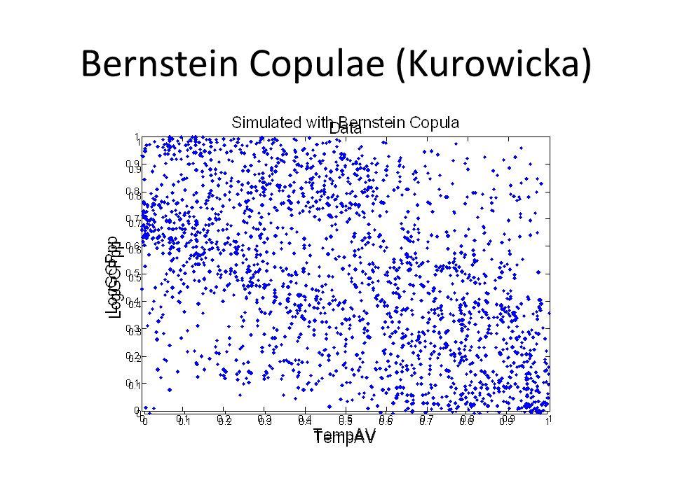 Bernstein Copulae (Kurowicka)