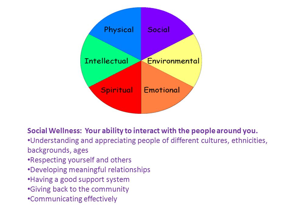 Social Wellness: Your ability to interact with the people around you. Understanding and appreciating people of different cultures, ethnicities, backgr