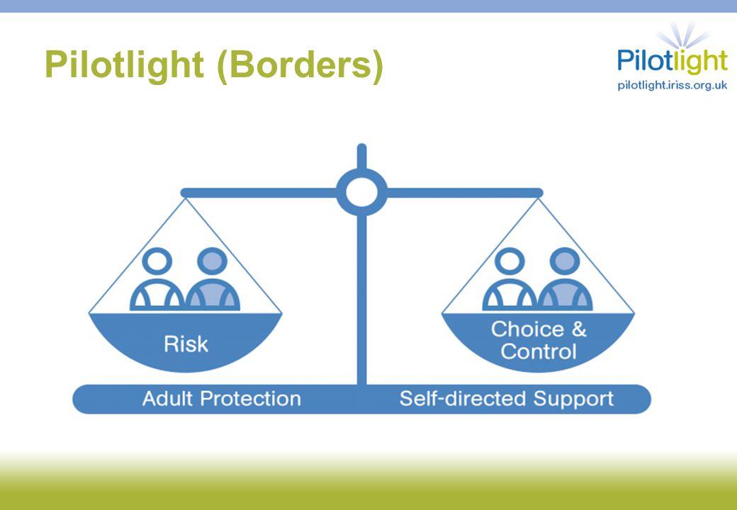 Borders Co-design Team