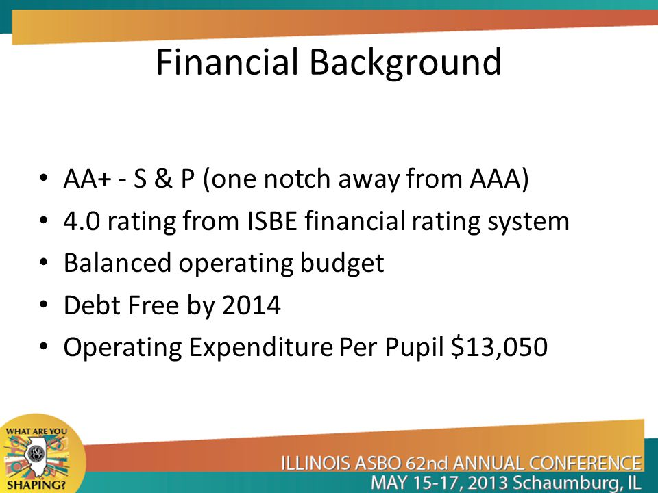 Financial Background AA+ - S & P (one notch away from AAA) 4.0 rating from ISBE financial rating system Balanced operating budget Debt Free by 2014 Op