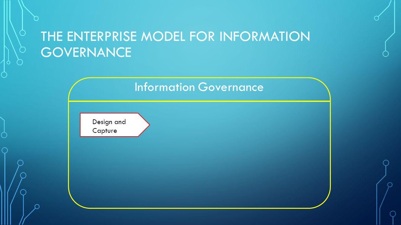THE ENTERPRISE MODEL FOR INFORMATION GOVERNANCE Information Governance Design and Capture