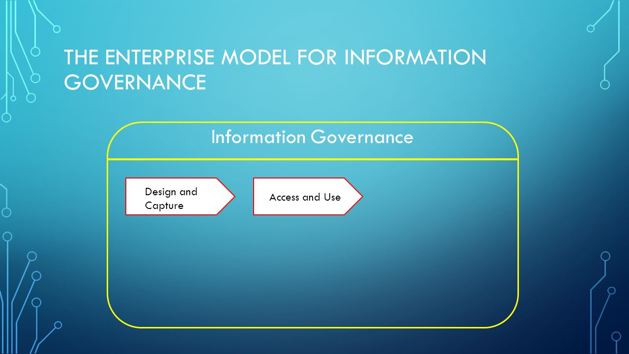THE ENTERPRISE MODEL FOR INFORMATION GOVERNANCE Information Governance Design and Capture Access and Use