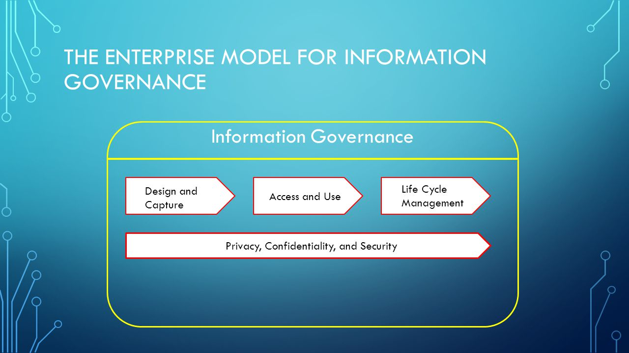 THE ENTERPRISE MODEL FOR INFORMATION GOVERNANCE Information Governance Design and Capture Access and Use Life Cycle Management Privacy, Confidentiality, and Security