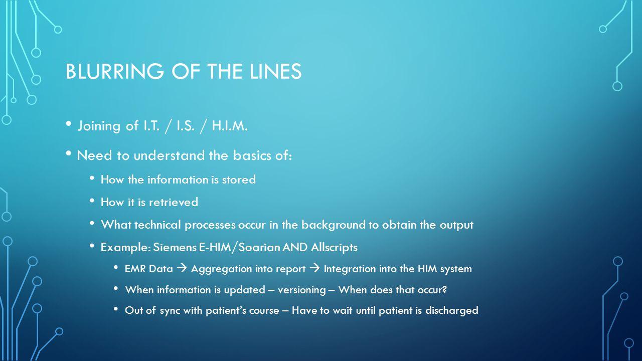 BLURRING OF THE LINES Joining of I.T. / I.S. / H.I.M.