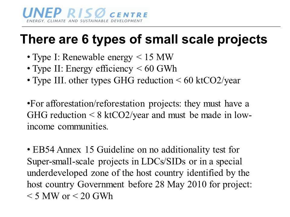 www.oeko.de www.uneprisoe.org There are 6 types of small scale projects Type I: Renewable energy < 15 MW Type II: Energy efficiency < 60 GWh Type III.