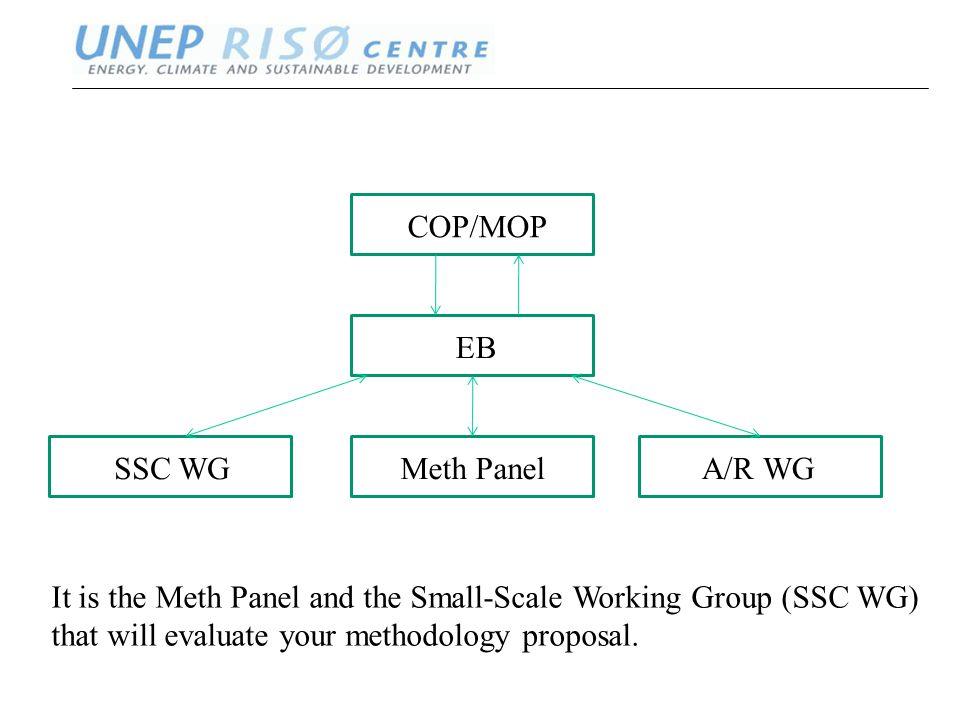 www.oeko.de ww.neprisoe.org How long time does it take to get a new methodology approved?