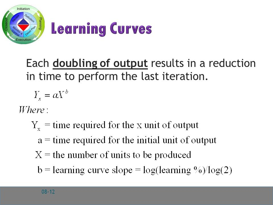 Each doubling of output results in a reduction in time to perform the last iteration. 08-12