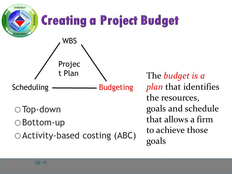 o Top-down o Bottom-up o Activity-based costing (ABC) Projec t Plan WBS SchedulingBudgeting The budget is a plan that identifies the resources, goals and schedule that allows a firm to achieve those goals 08-19