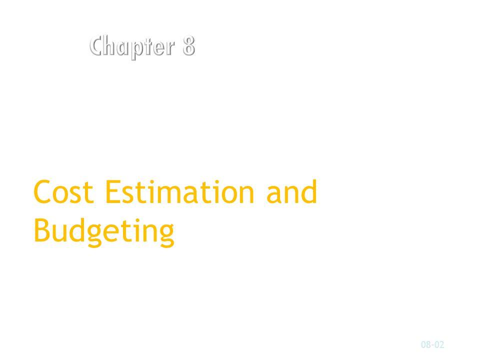 08-23 Copyright © 2013 Pearson Education, Inc. Publishing as Prentice Hall Table 8.8