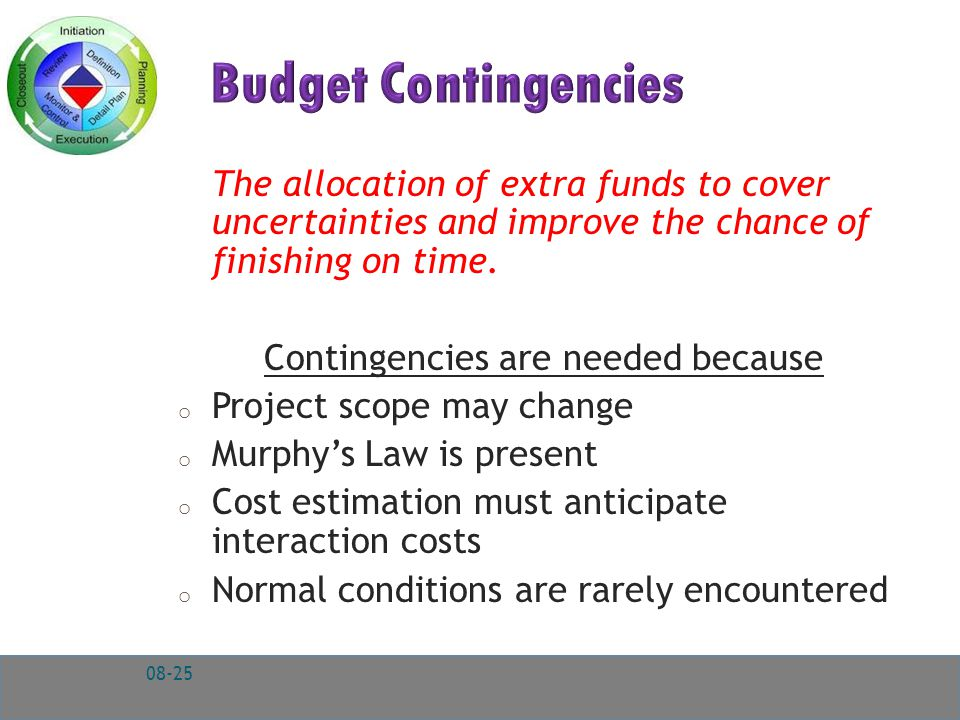 The allocation of extra funds to cover uncertainties and improve the chance of finishing on time.