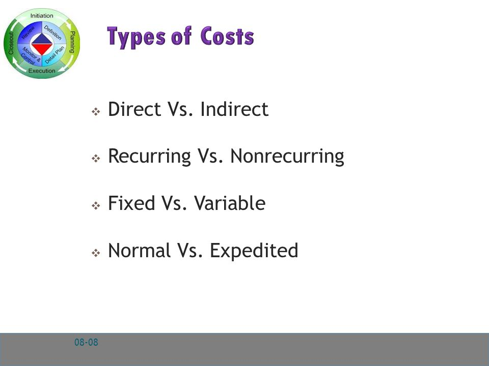  Direct Vs. Indirect  Recurring Vs. Nonrecurring  Fixed Vs.
