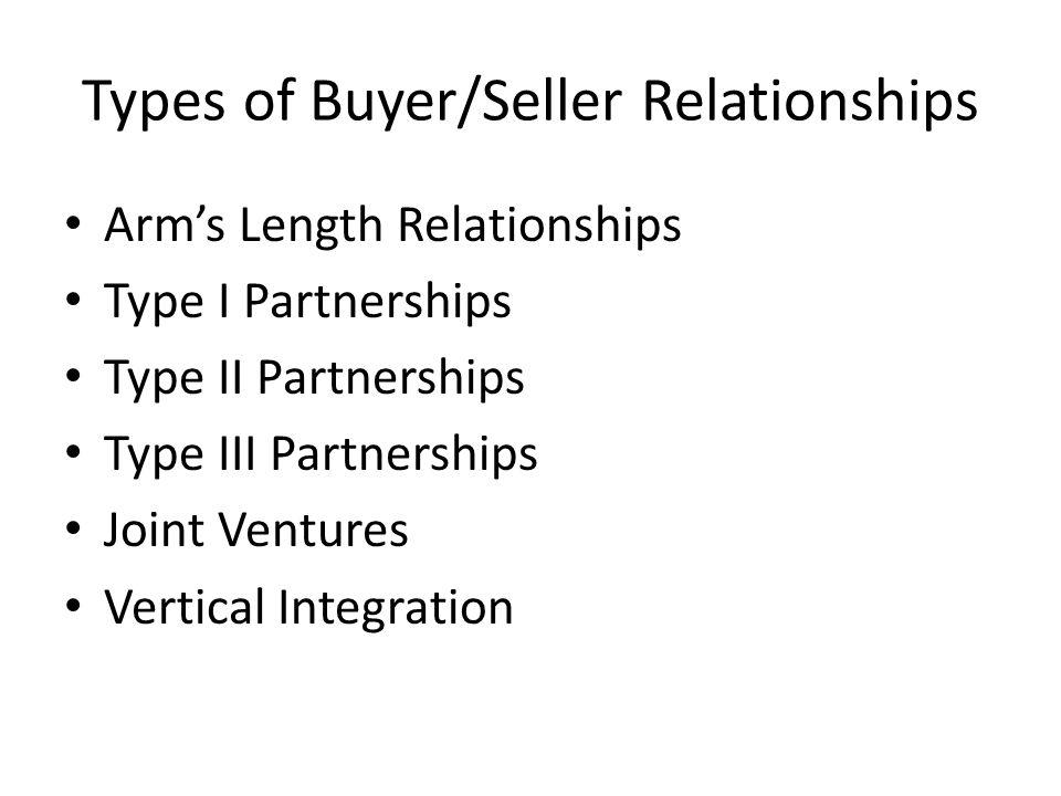 Types of Buyer/Seller Relationships Arm's Length Relationships Type I Partnerships Type II Partnerships Type III Partnerships Joint Ventures Vertical Integration