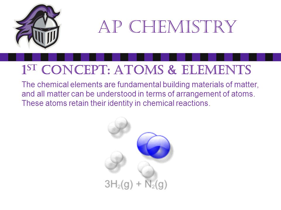 Ap chemistry 1 st Concept: Atoms & Elements The chemical elements are fundamental building materials of matter, and all matter can be understood in terms of arrangement of atoms.