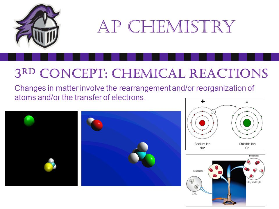 Ap chemistry 4 th Concept: Kinetics Rates of chemical reactions are determined by details of the molecular collisions.