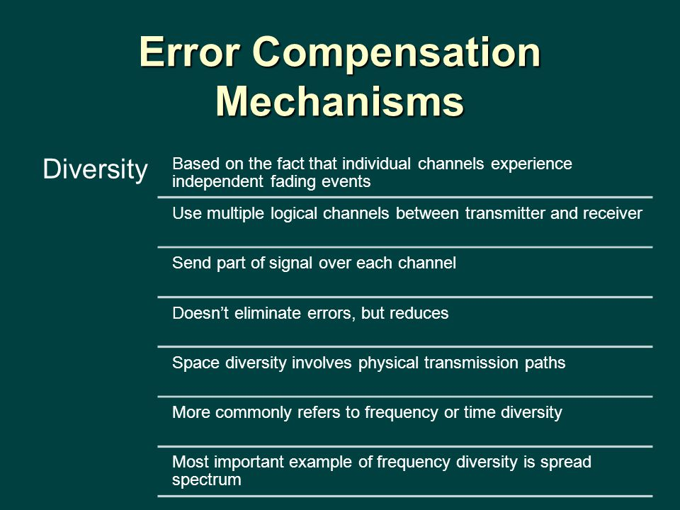 Error Compensation Mechanisms Diversity Based on the fact that individual channels experience independent fading events Use multiple logical channels