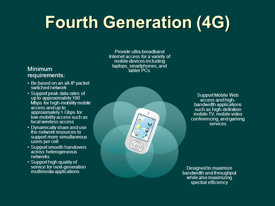 Fourth Generation (4G) Provide ultra-broadband Internet access for a variety of mobile devices including laptops, smartphones, and tablet PCs Support
