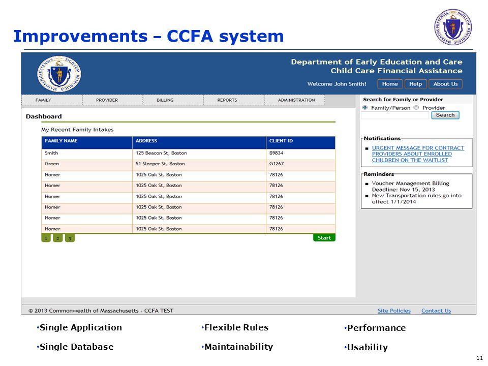 Improvements – CCFA system Single Application Single Database 11 Flexible Rules Maintainability Performance Usability