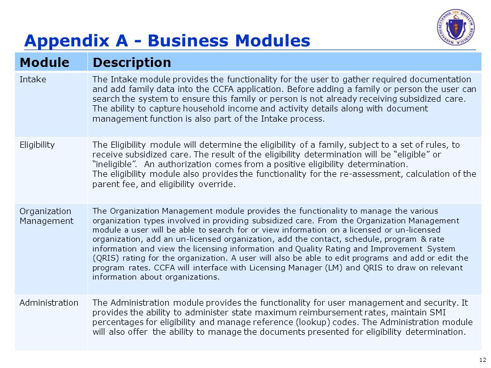 Appendix A - Business Modules ModuleDescription IntakeThe Intake module provides the functionality for the user to gather required documentation and add family data into the CCFA application.