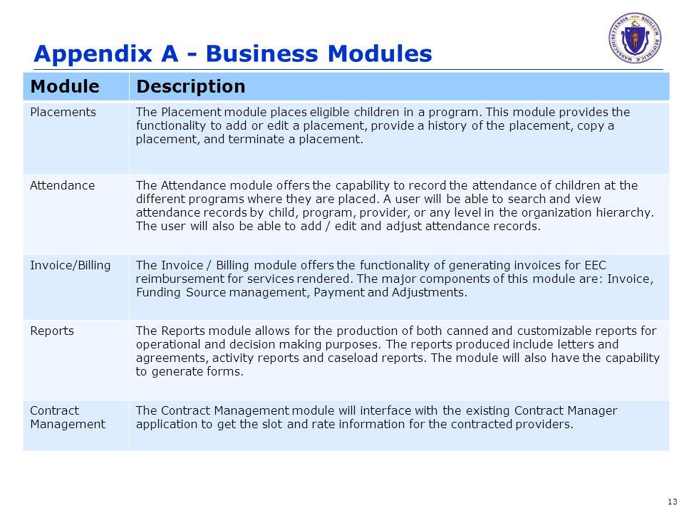 Appendix A - Business Modules ModuleDescription PlacementsThe Placement module places eligible children in a program.