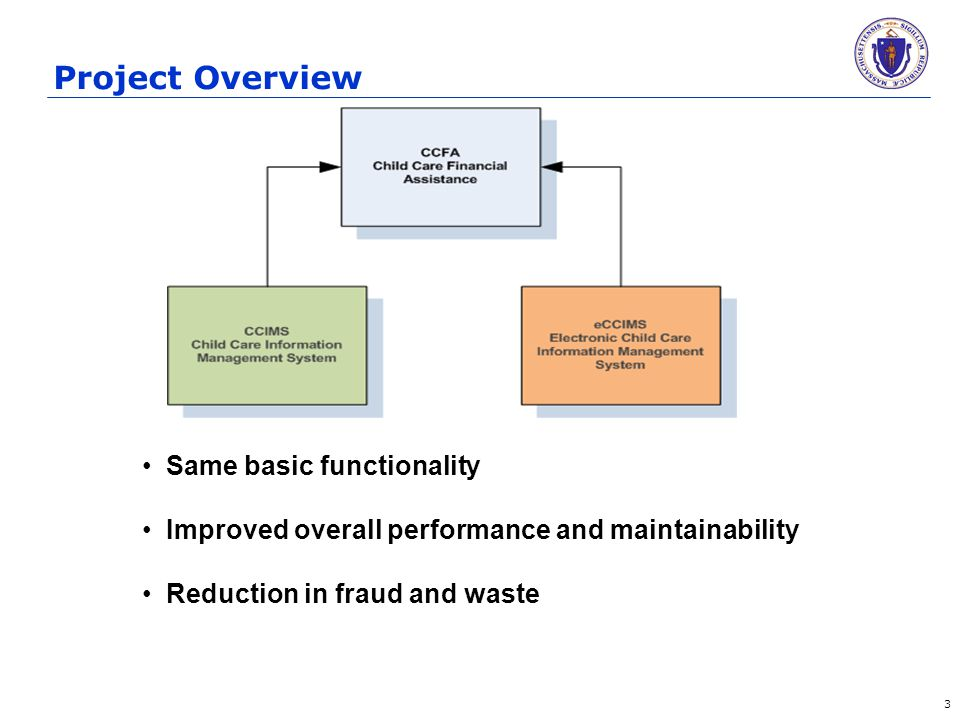 Project Overview 3 Same basic functionality Improved overall performance and maintainability Reduction in fraud and waste