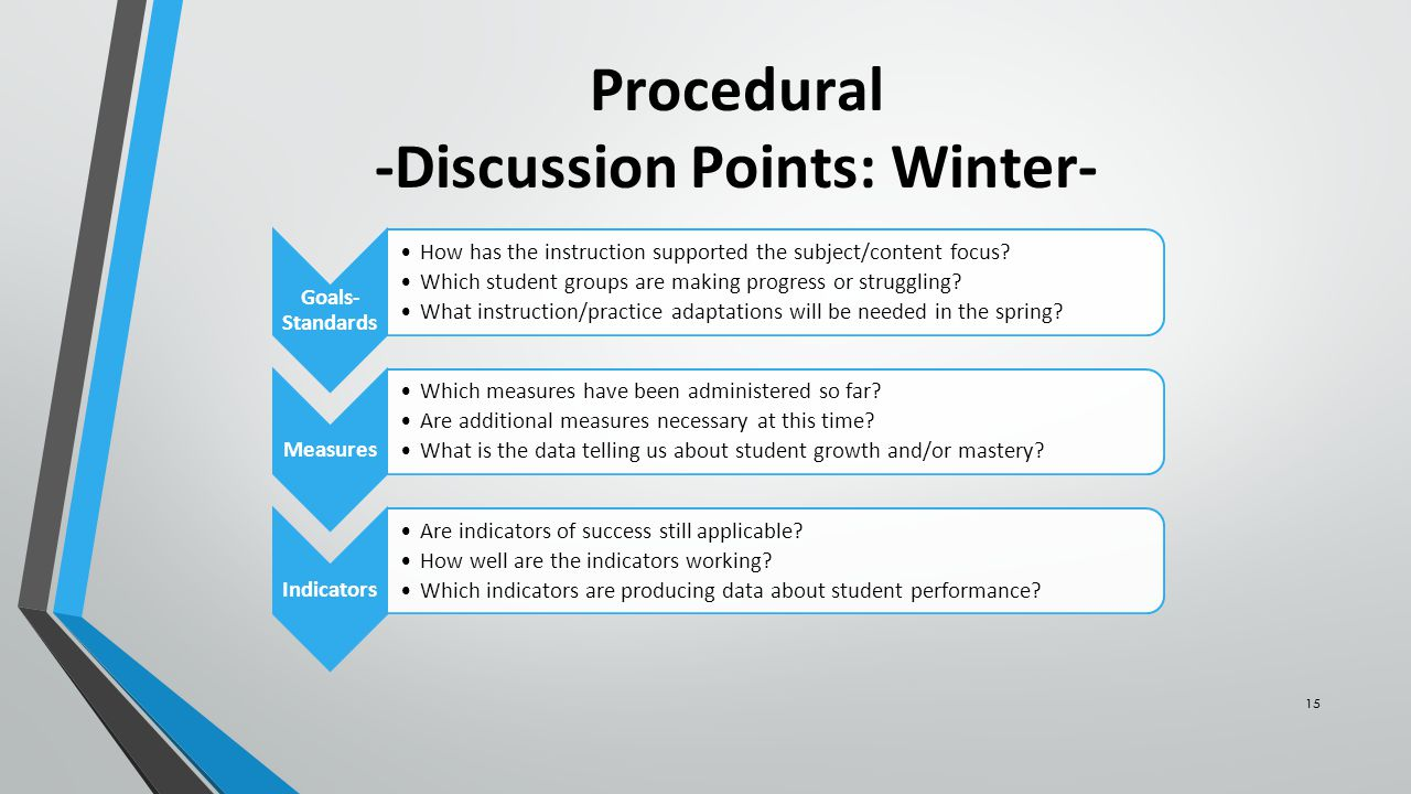 15 Procedural -Discussion Points: Winter- Goals- Standards How has the instruction supported the subject/content focus.